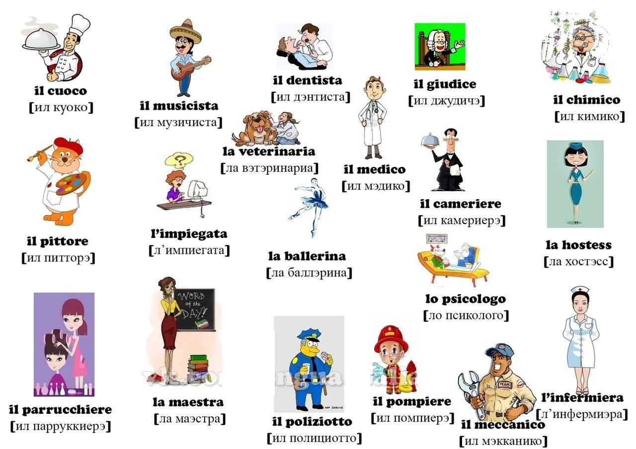 Поздравление на итальянском с транскрипцией на русском
